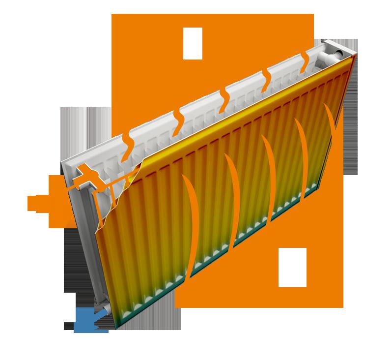 Распределение тепла радиатора